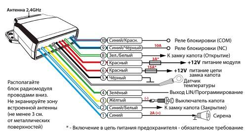 v-prodazhu-postupaet-pandora-rhm-03bt-novyj-kontro-3