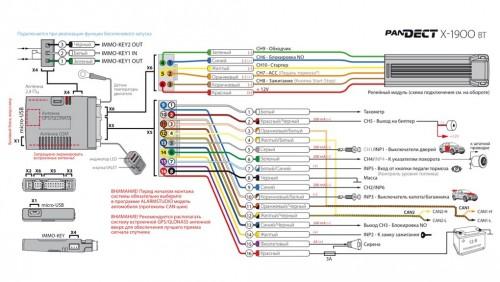 sistema-pandect-x-1900-bt-postupaet-v-prodazhu-2