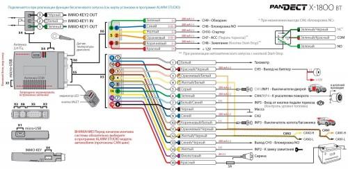 v-prodazhu-postupaet-sistema-pandect-x-1800-bt-3