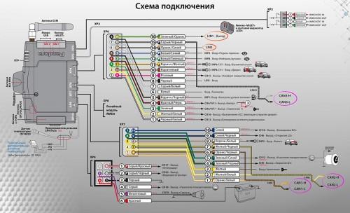 sistema-pandora-dxl-4970-postupaet-v-prodazhu-5