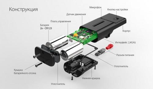 pandora-nav-09-postupaet-v-prodazhu-3