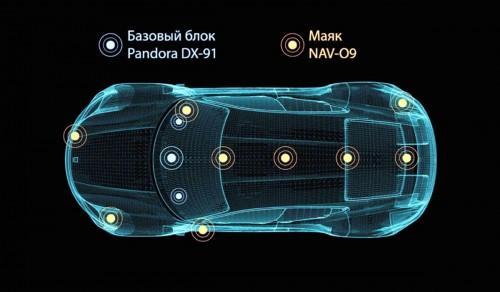 pandora-nav-09-postupaet-v-prodazhu-6