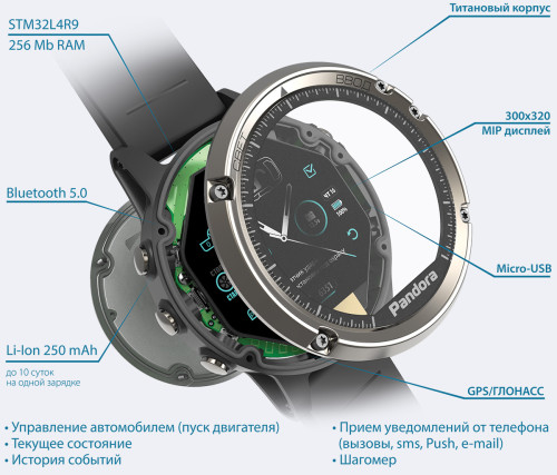 avtomobilnye-smart-chasy-pandora-watch-2-postupaju-1