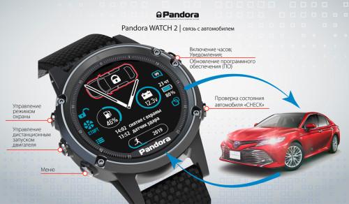 smart-chasy-pandora-watch-2
