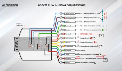 novyj-immobilajzer-pandect-is-572bt-postupaet-2