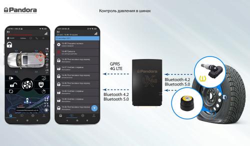 podderzhka-tpms-datchikov-po-bluetooth-2
